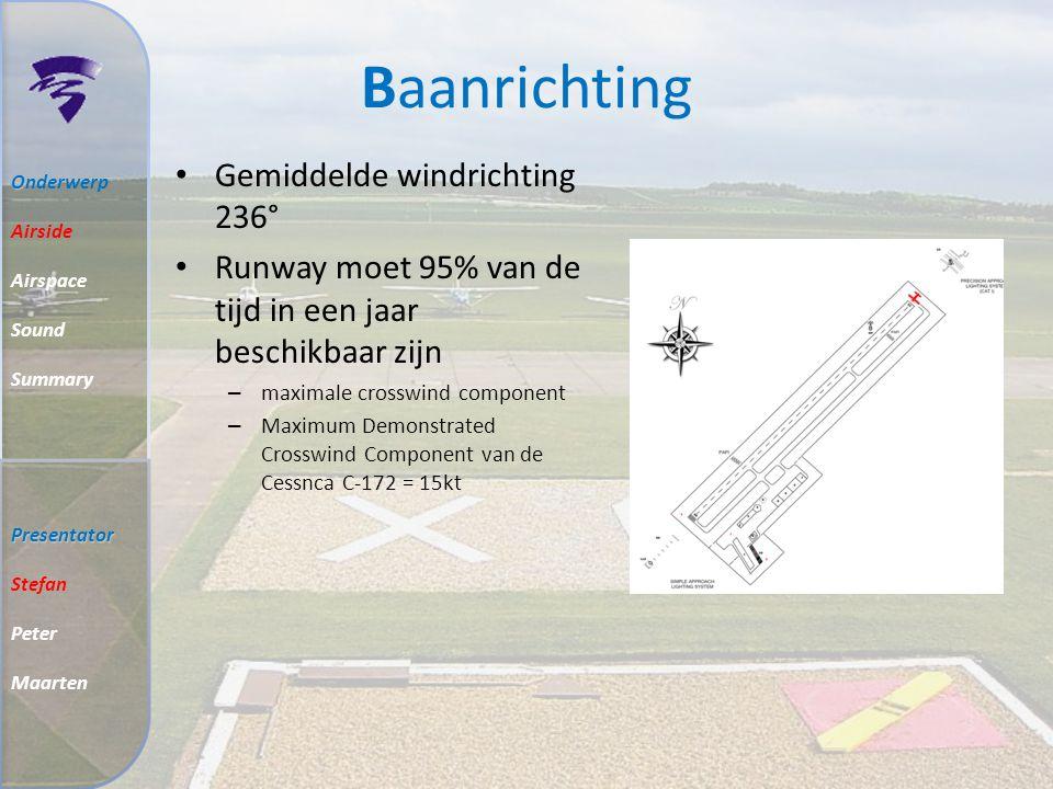 Baanrichting Gemiddelde windrichting 236°