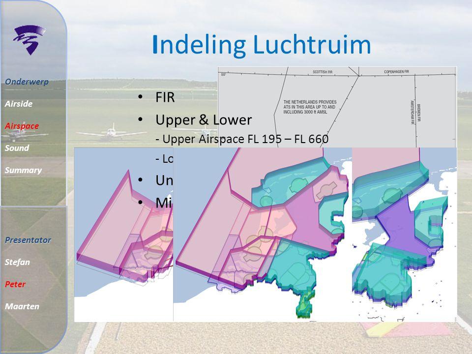 Indeling Luchtruim FIR Upper & Lower - Upper Airspace FL 195 – FL 660