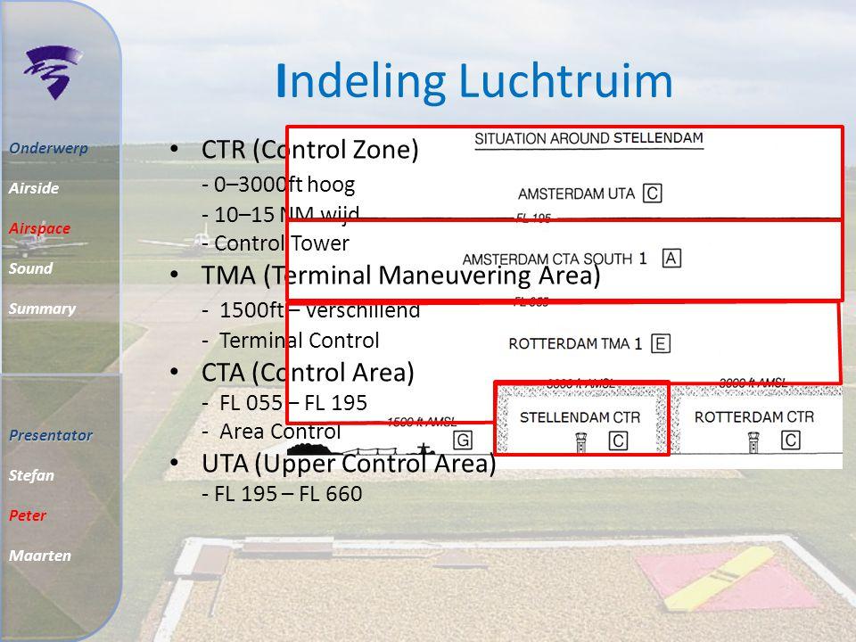 Indeling Luchtruim CTR (Control Zone) - 0–3000ft hoog