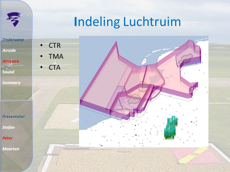 Indeling Luchtruim CTR TMA CTA Onderwerp Airside Airspace Sound