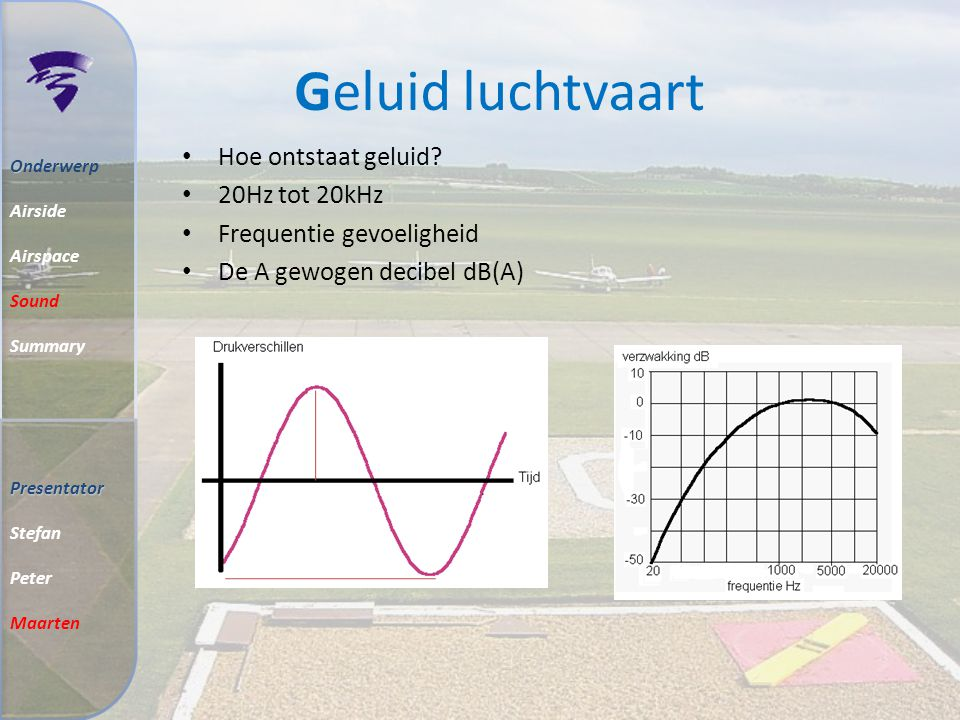 Geluid luchtvaart Hoe ontstaat geluid 20Hz tot 20kHz