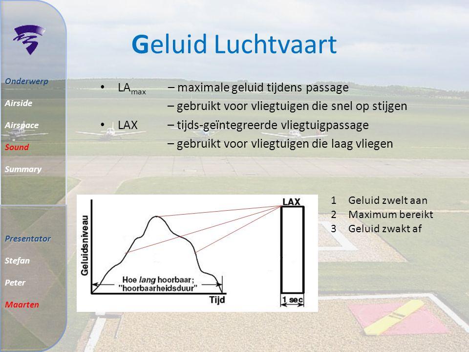 Geluid Luchtvaart LAmax – maximale geluid tijdens passage