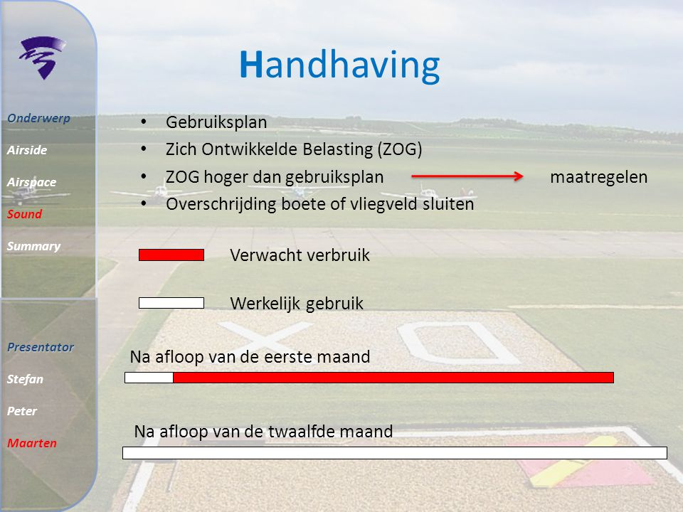 Handhaving Gebruiksplan Zich Ontwikkelde Belasting (ZOG)