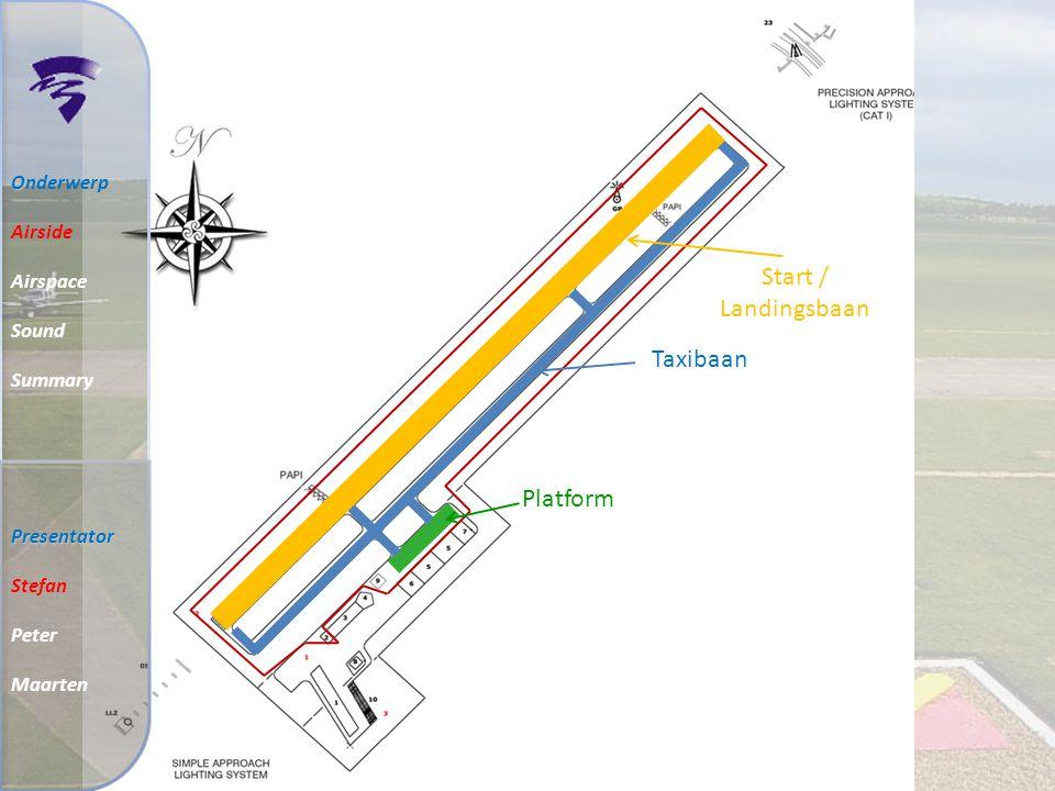 Start / Landingsbaan Taxibaan Platform Onderwerp Airside Airspace