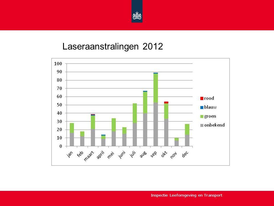 Laseraanstralingen 2012