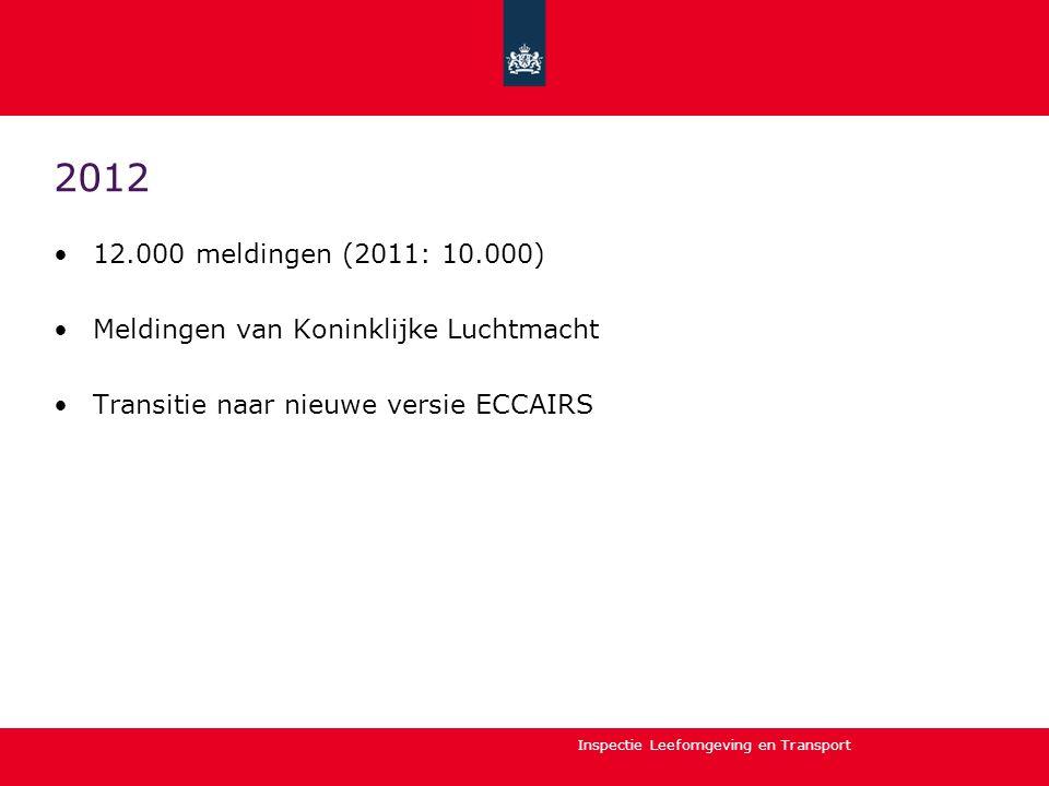 2012 12.000 meldingen (2011: 10.000) Meldingen van Koninklijke Luchtmacht.