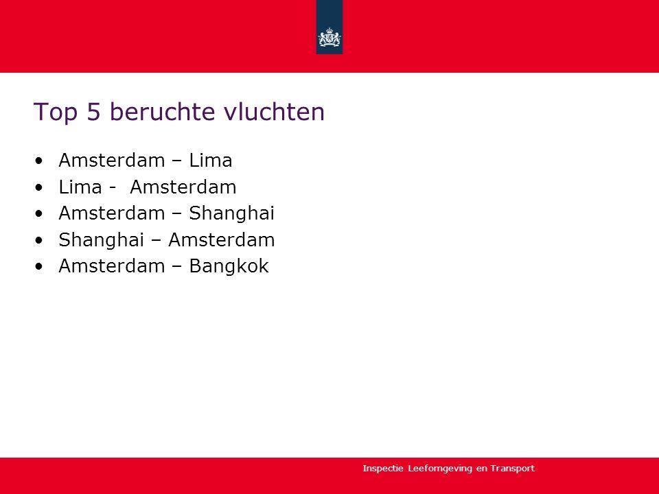 Top 5 beruchte vluchten Amsterdam – Lima Lima - Amsterdam