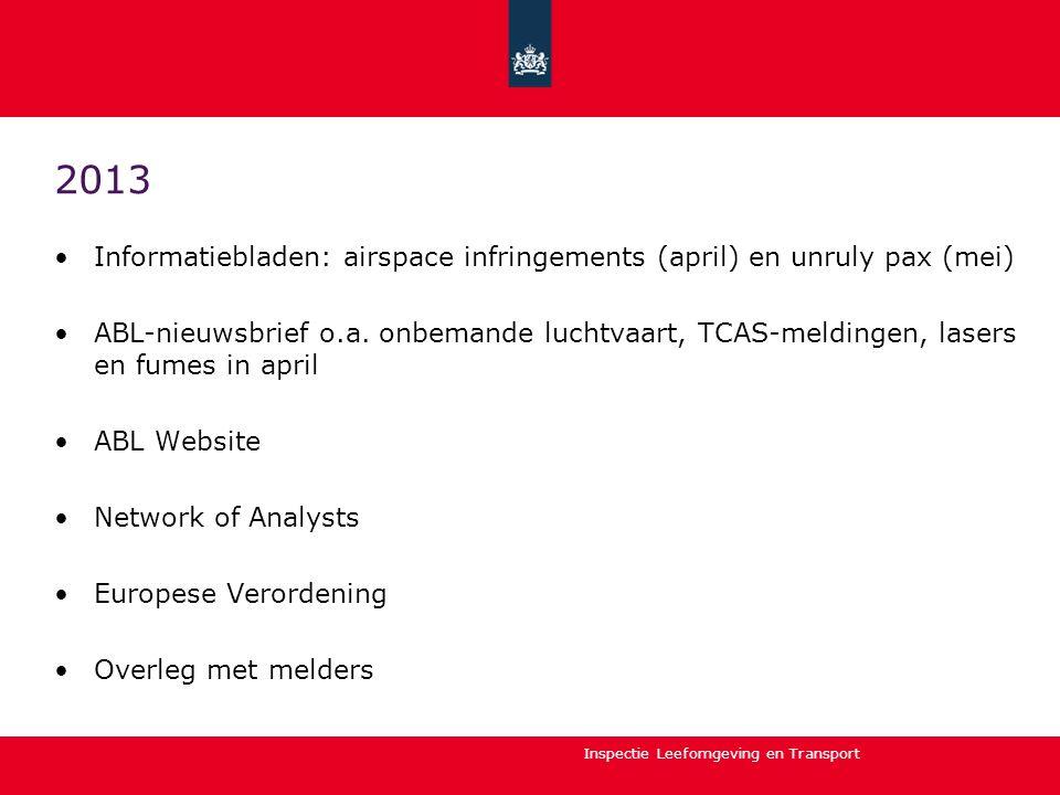 2013 Informatiebladen: airspace infringements (april) en unruly pax (mei)