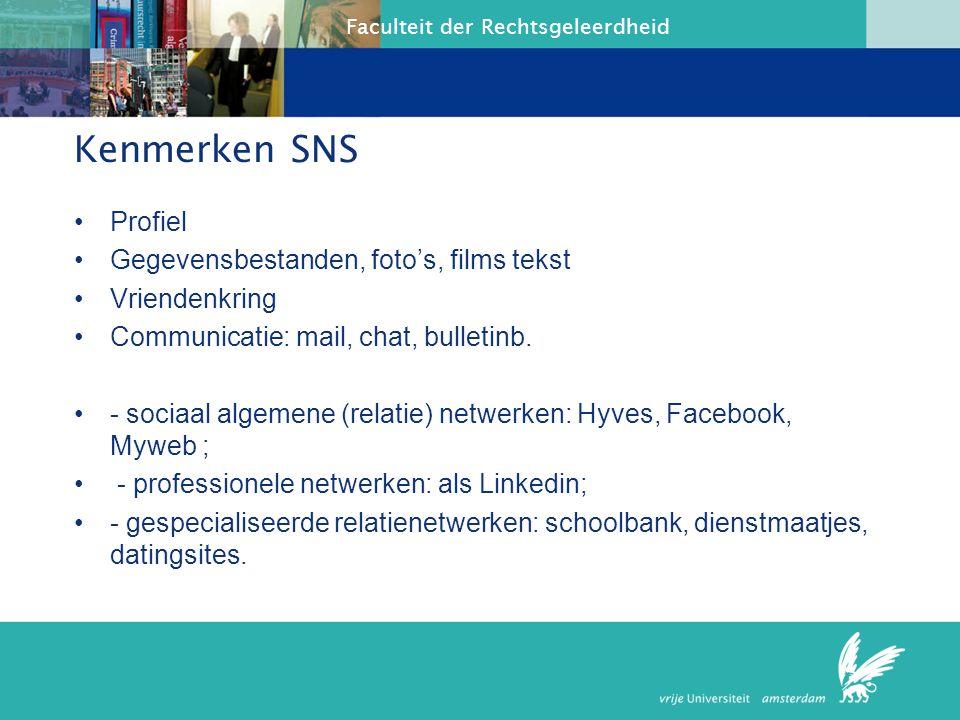 Kenmerken SNS Profiel Gegevensbestanden, foto's, films tekst