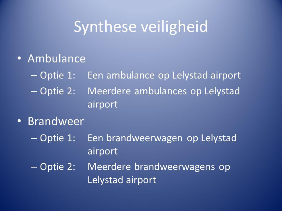 Synthese veiligheid Ambulance Brandweer