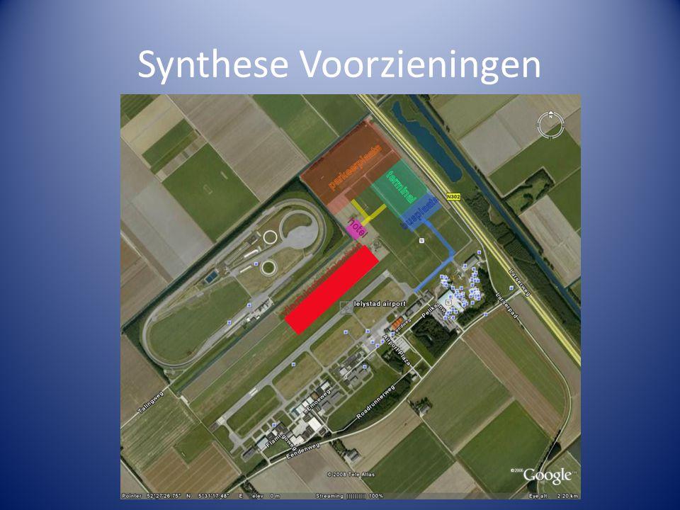Synthese Voorzieningen