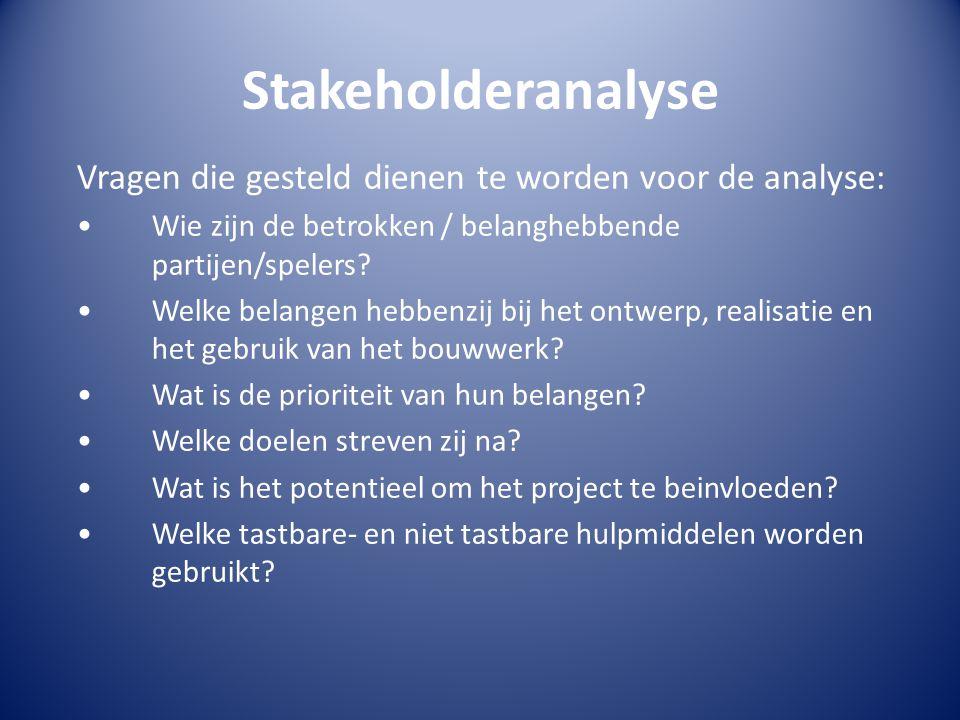 Stakeholderanalyse Vragen die gesteld dienen te worden voor de analyse: Wie zijn de betrokken / belanghebbende partijen/spelers