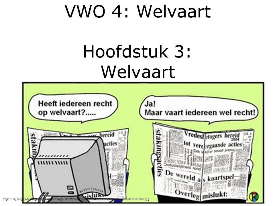 VWO 4: Welvaart Hoofdstuk 3: Welvaart