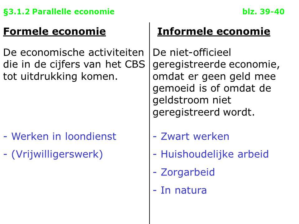 §3.1.2 Parallelle economie blz. 39-40