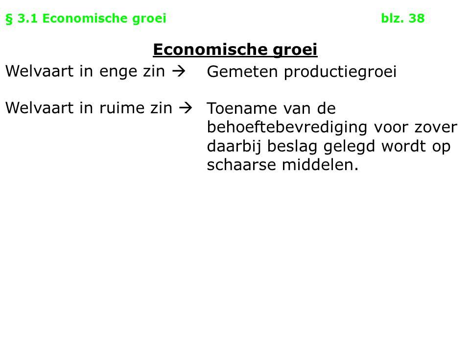 § 3.1 Economische groei blz. 38