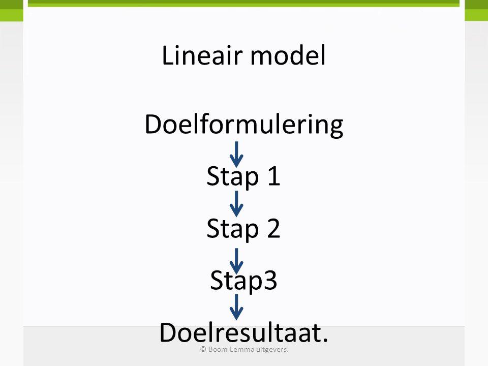 Lineair model Doelformulering Stap 1 Stap 2 Stap3 Doelresultaat.