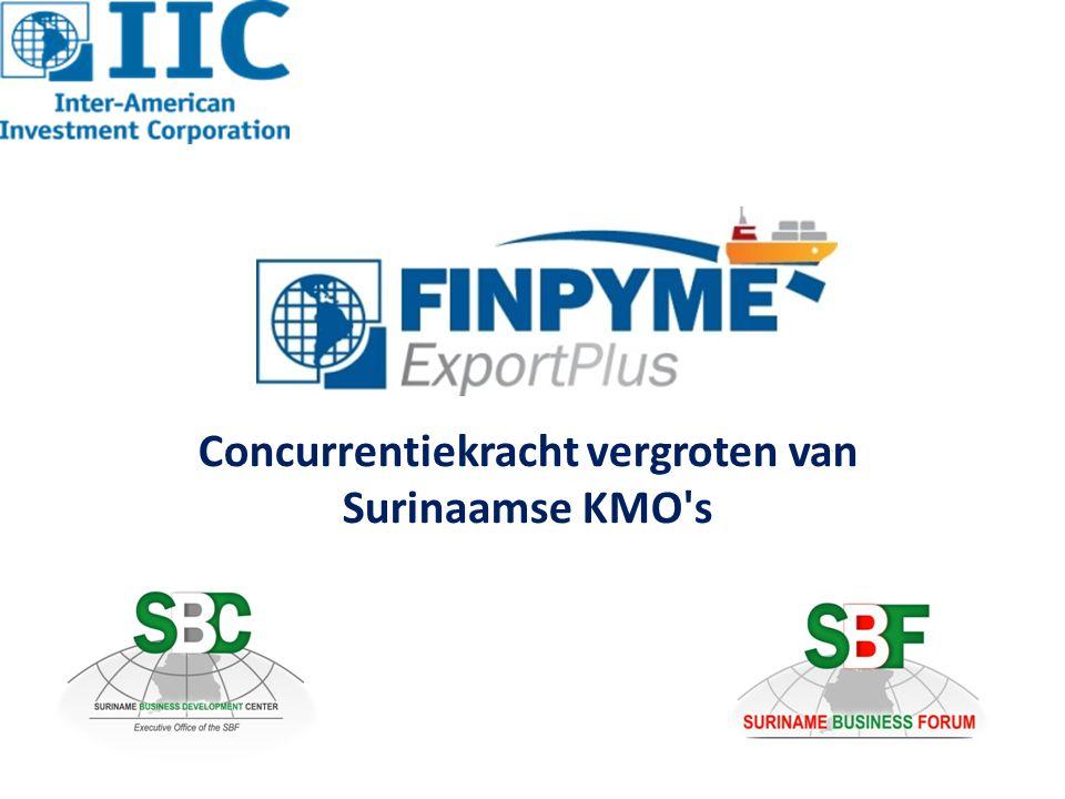 Concurrentiekracht vergroten van Surinaamse KMO s