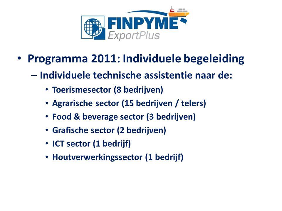 Programma 2011: Individuele begeleiding