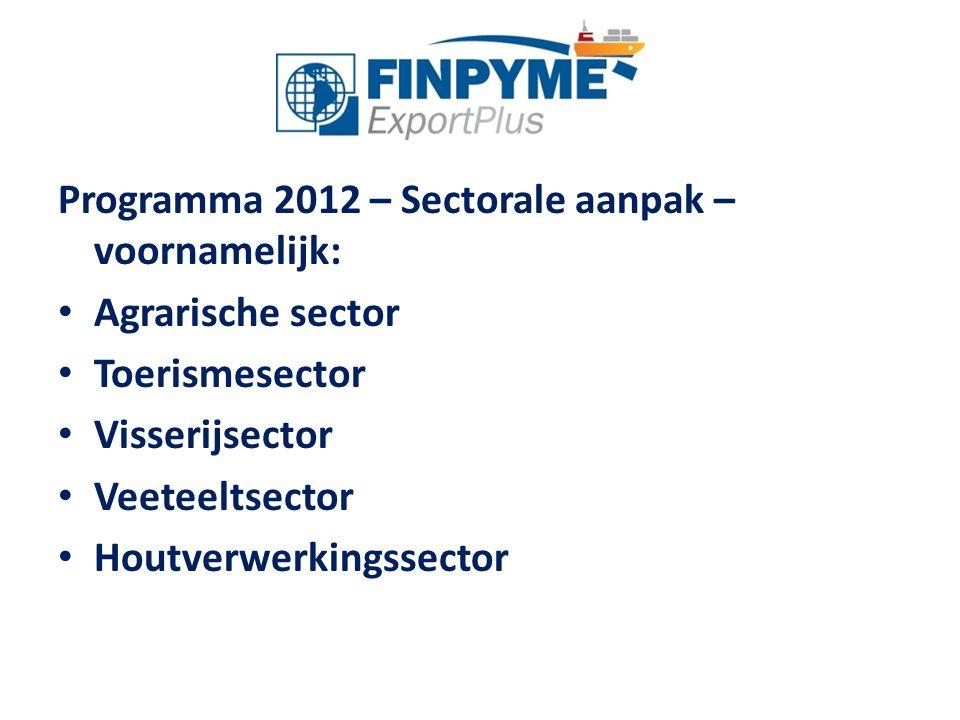Programma 2012 – Sectorale aanpak – voornamelijk: