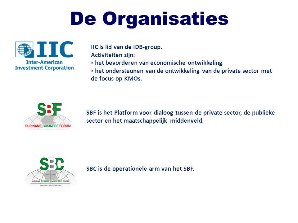 De Organisaties IIC is lid van de IDB-group. Activiteiten zijn: