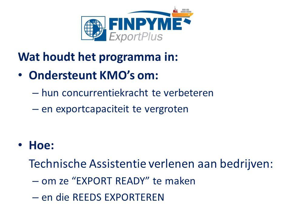 Wat houdt het programma in: Ondersteunt KMO's om: