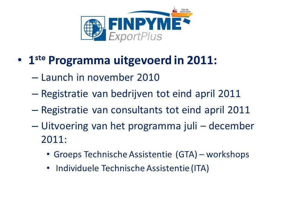 1ste Programma uitgevoerd in 2011: