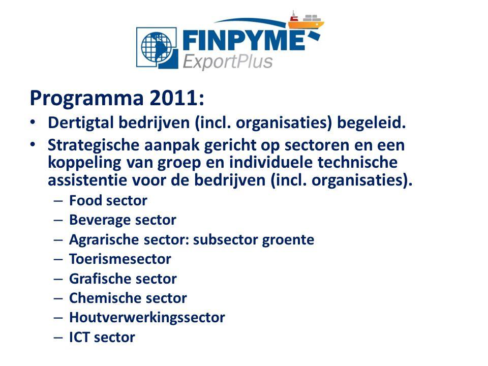 Programma 2011: Dertigtal bedrijven (incl. organisaties) begeleid.