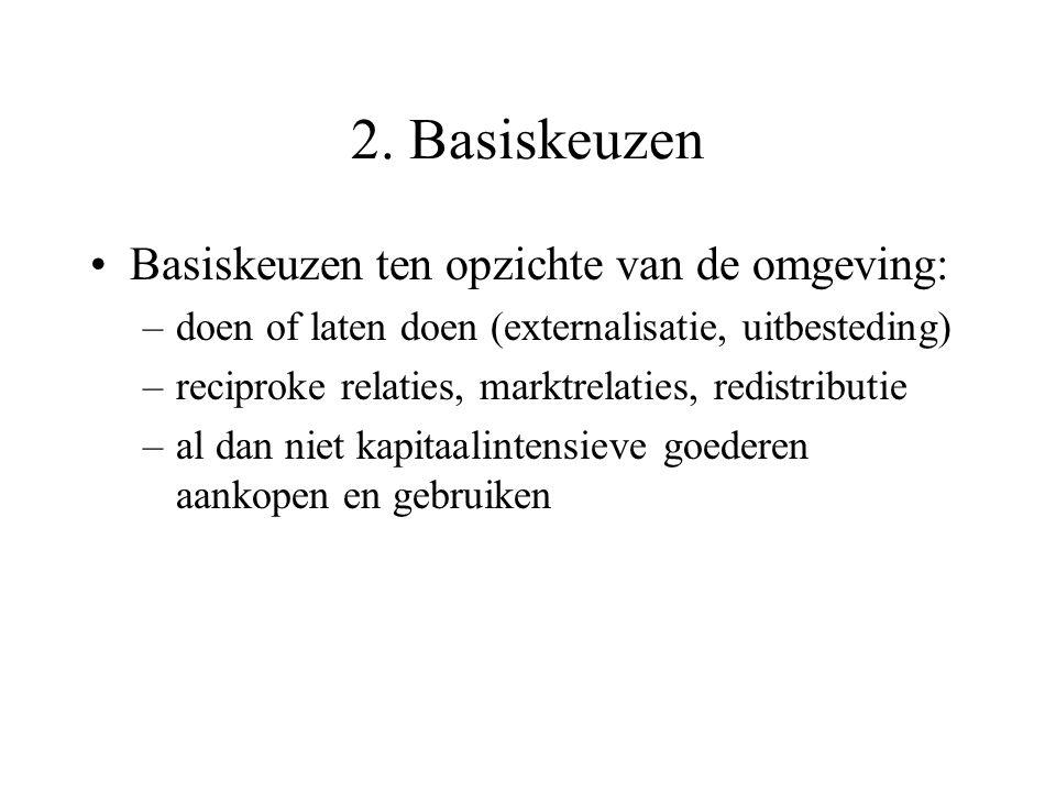 2. Basiskeuzen Basiskeuzen ten opzichte van de omgeving:
