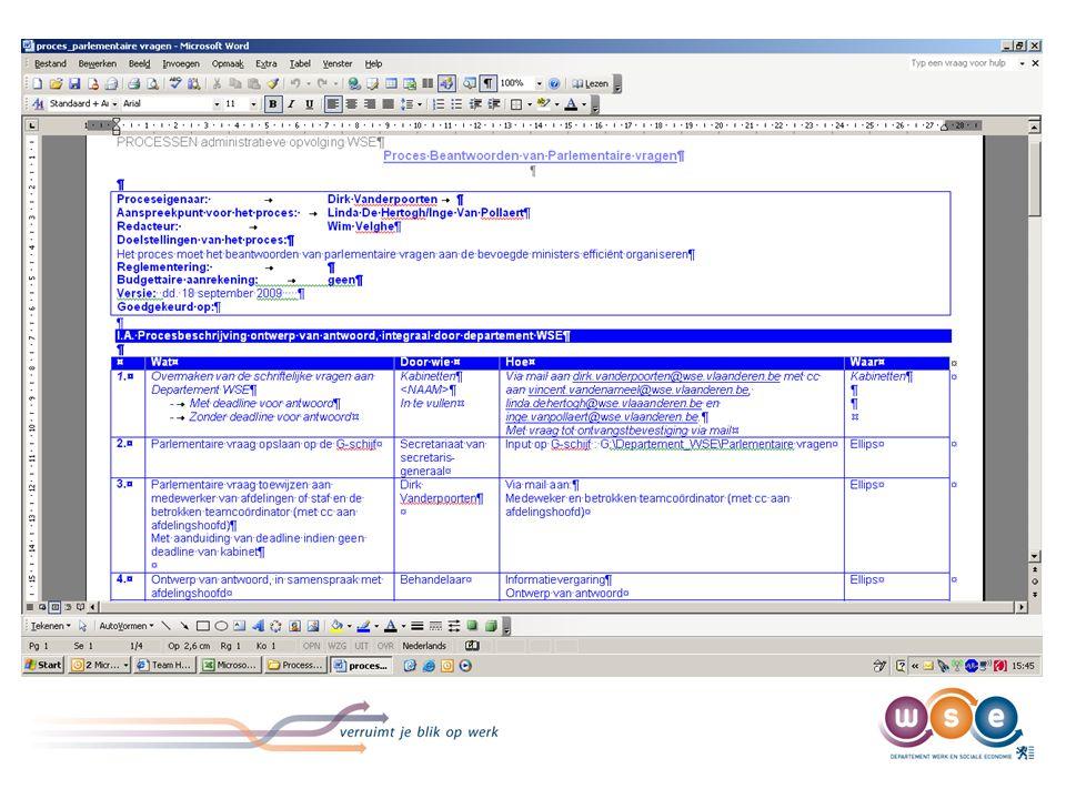 Inventaris van processen - voorbeelden
