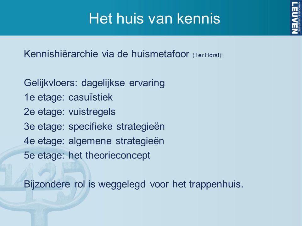 Het huis van kennis Kennishiërarchie via de huismetafoor (Ter Horst):