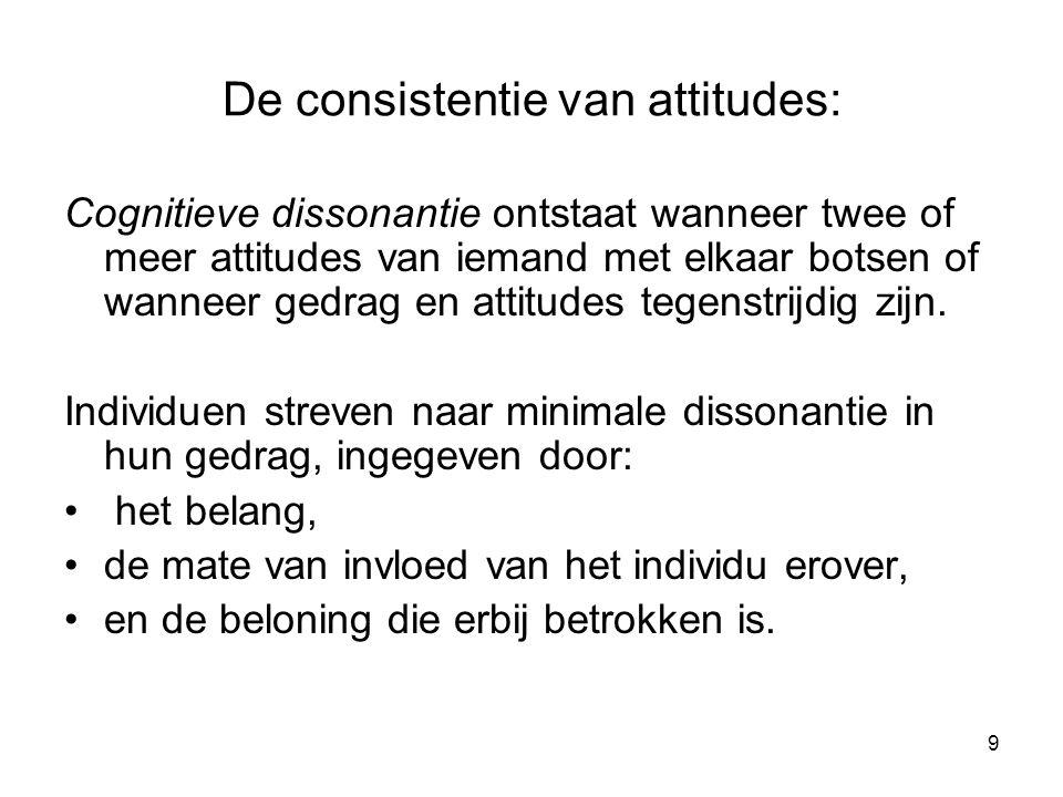 De consistentie van attitudes: