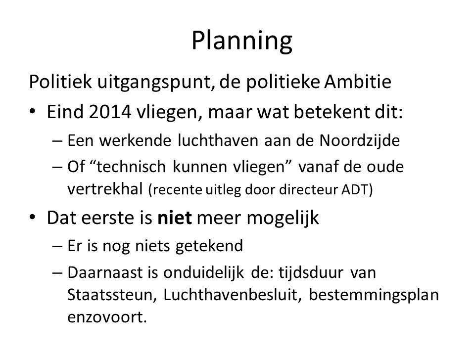 Planning Politiek uitgangspunt, de politieke Ambitie