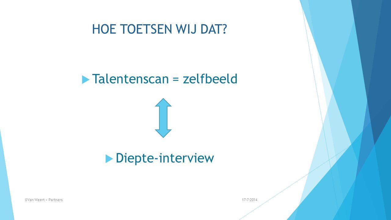 Talentenscan = zelfbeeld