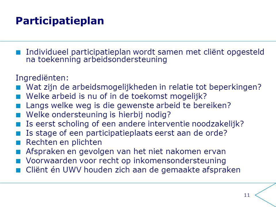 Participatieplan Individueel participatieplan wordt samen met cliënt opgesteld na toekenning arbeidsondersteuning.