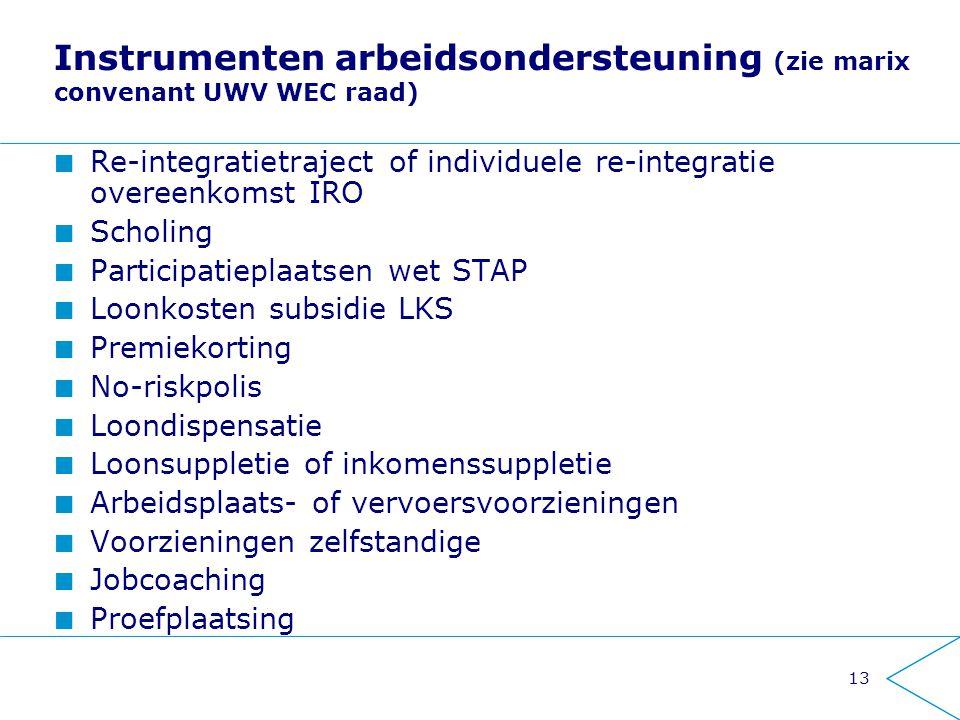 Instrumenten arbeidsondersteuning (zie marix convenant UWV WEC raad)