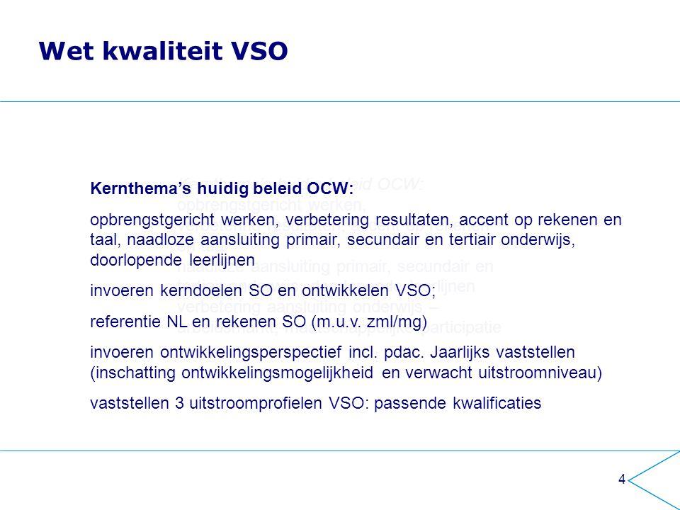 Wet kwaliteit VSO Kernthema's huidig beleid OCW:
