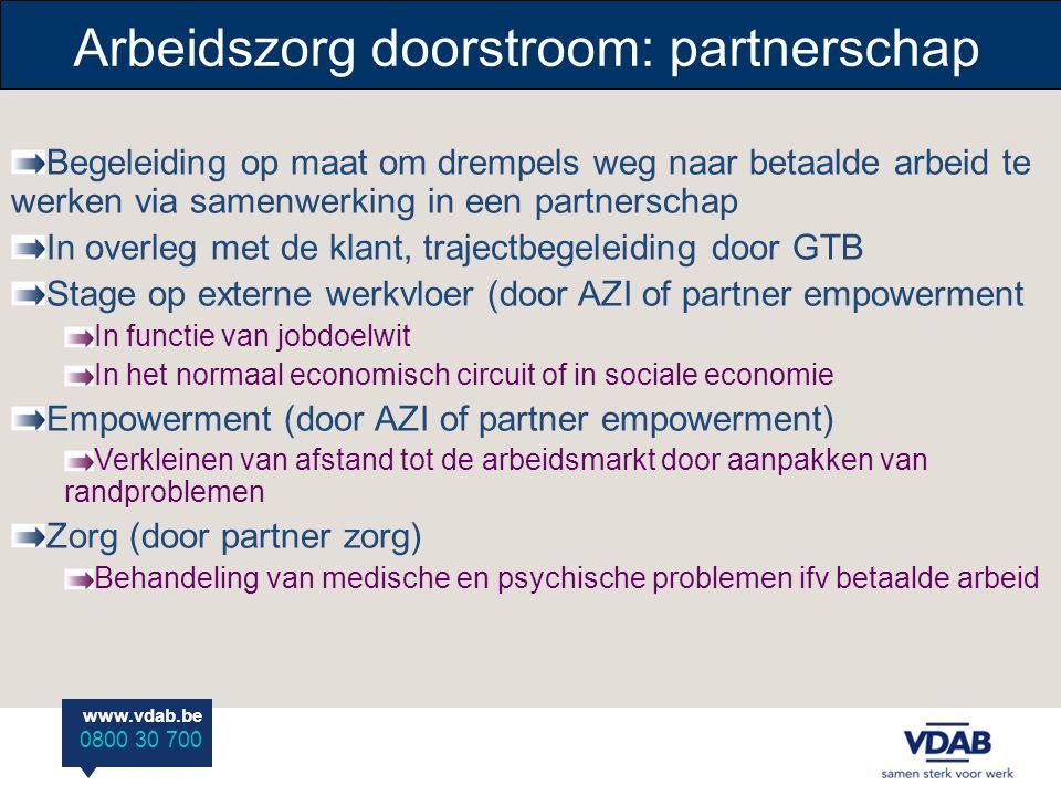 Arbeidszorg doorstroom: partnerschap