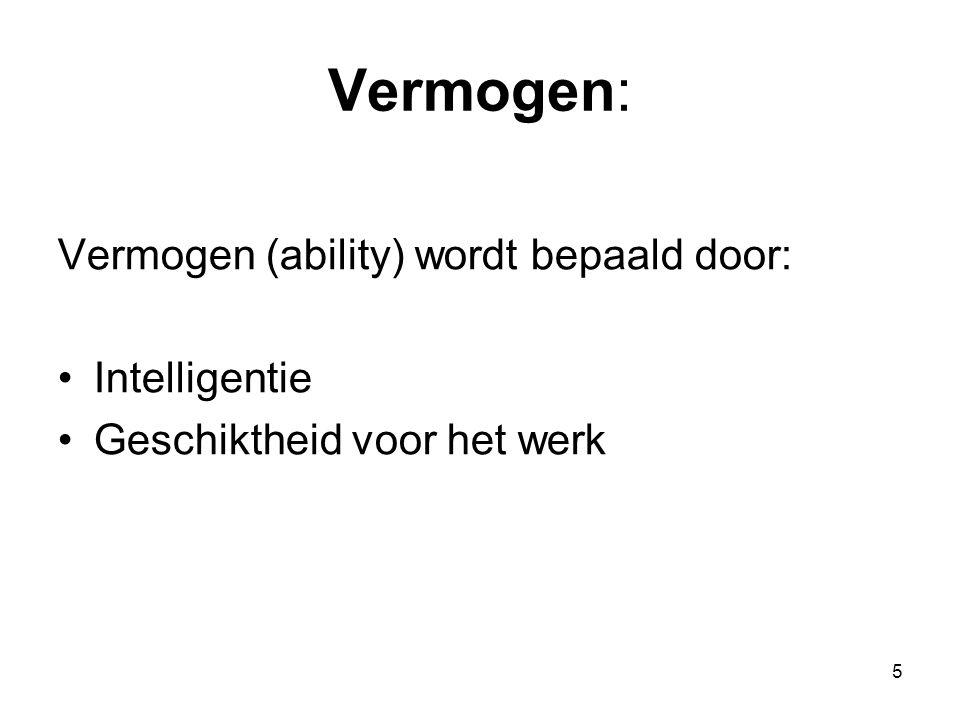 Vermogen: Vermogen (ability) wordt bepaald door: Intelligentie