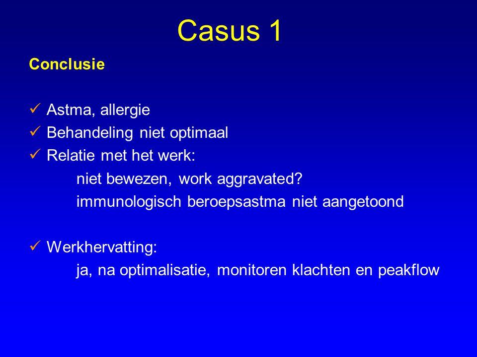 Casus 1 Conclusie Astma, allergie Behandeling niet optimaal