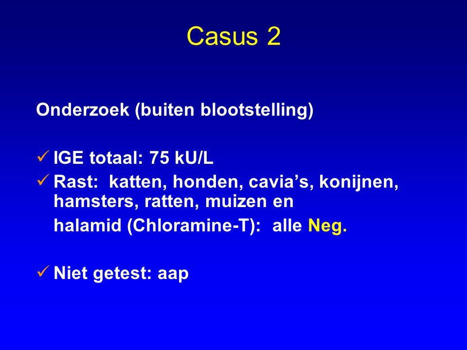 Casus 2 Onderzoek (buiten blootstelling) IGE totaal: 75 kU/L