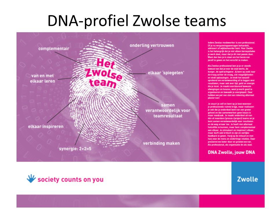 DNA-profiel Zwolse teams
