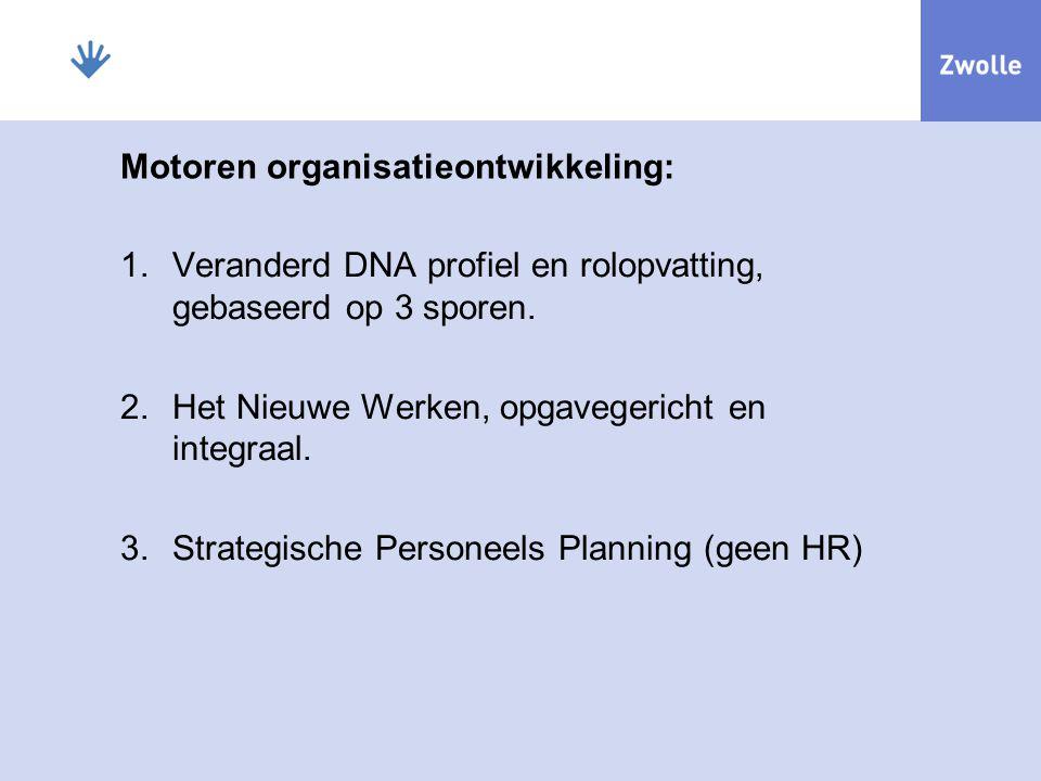 Motoren organisatieontwikkeling: