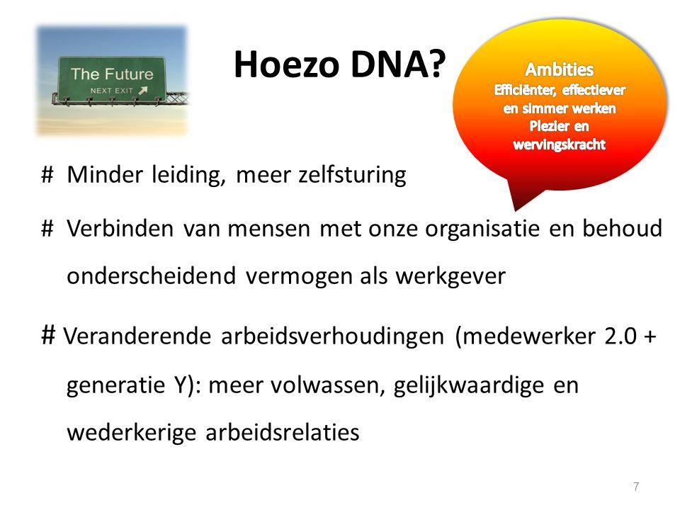 Hoezo DNA Ambities. Efficiënter, effectiever en simmer werken. Plezier en wervingskracht. # Minder leiding, meer zelfsturing.