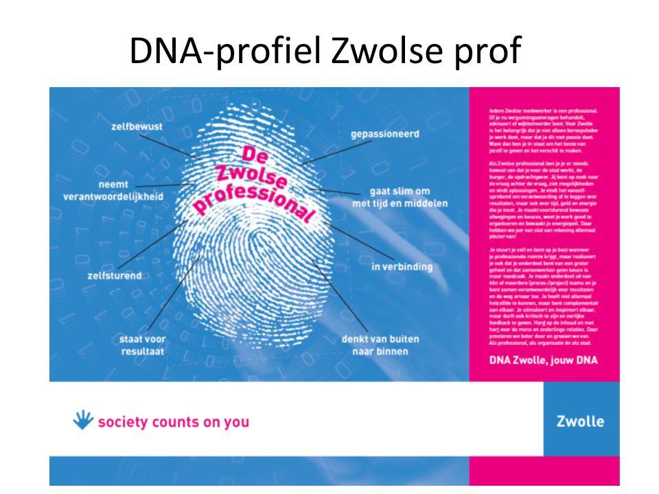 DNA-profiel Zwolse prof