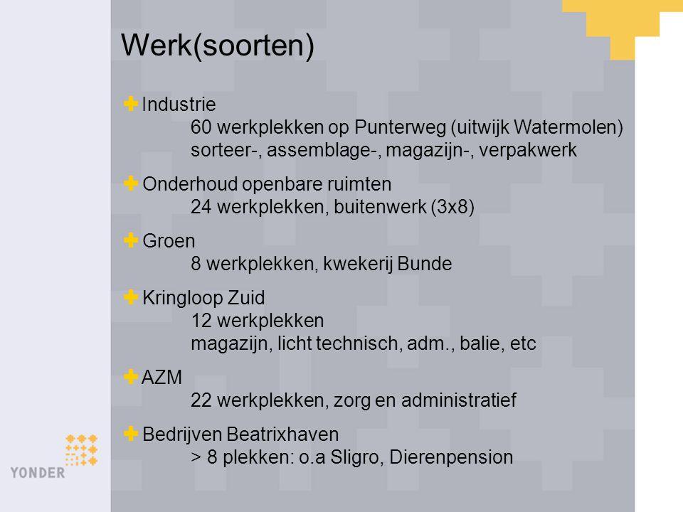 Werk(soorten) Industrie 60 werkplekken op Punterweg (uitwijk Watermolen) sorteer-, assemblage-, magazijn-, verpakwerk.