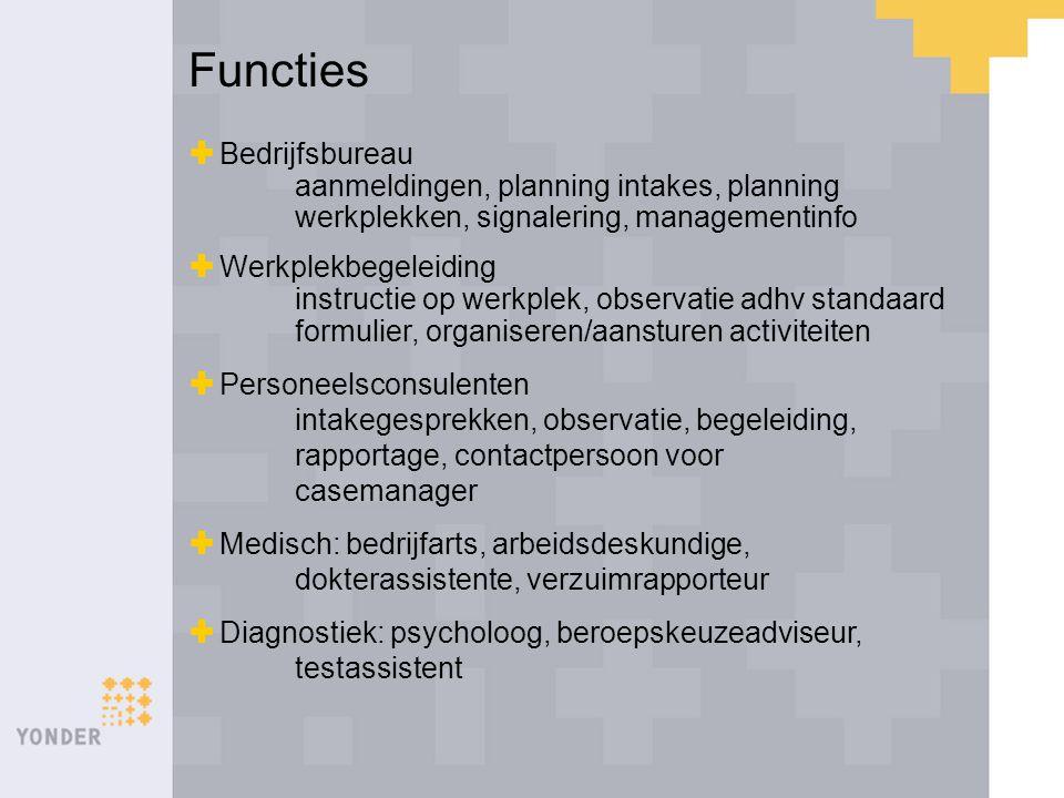 Functies Bedrijfsbureau aanmeldingen, planning intakes, planning werkplekken, signalering, managementinfo.