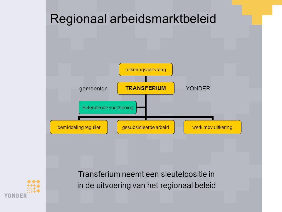 Regionaal arbeidsmarktbeleid