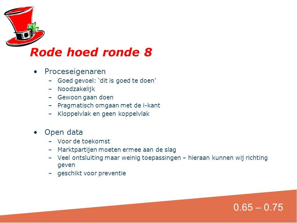 Rode hoed ronde 8 0.65 – 0.75 Proceseigenaren Open data