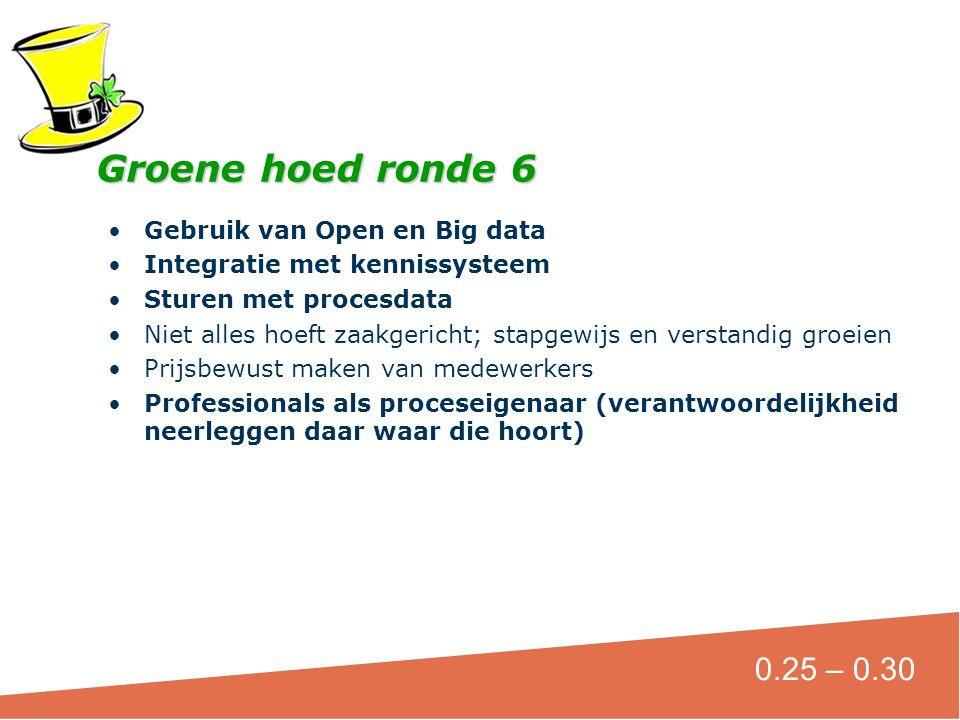 Groene hoed ronde 6 0.25 – 0.30 Gebruik van Open en Big data