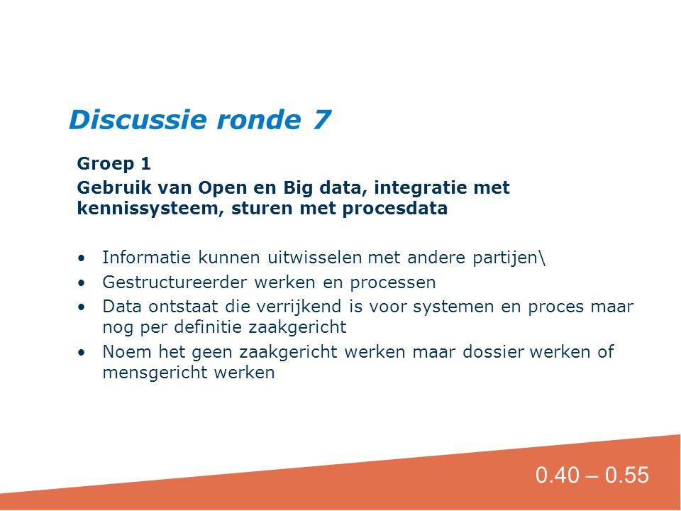 Discussie ronde 7 0.40 – 0.55 Groep 1